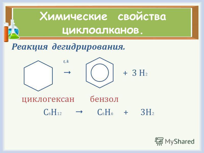 Химические свойства циклоалканов. Реакция дегидрирования. t, k + 3 Н 2 циклогексан бензол С 6 Н 12 С 6 Н 6 + 3Н 2