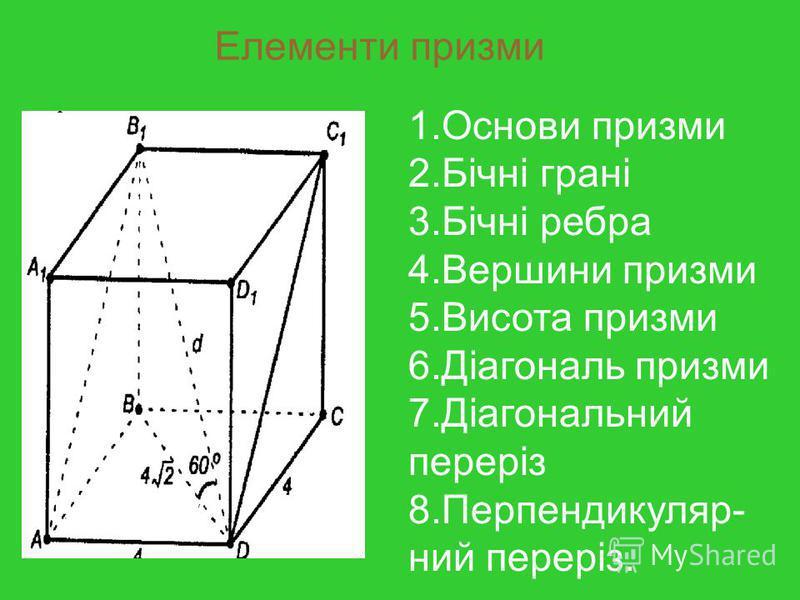 1.Основи призми 2.Бічні грані 3.Бічні ребра 4.Вершини призми 5.Висота призми 6.Діагональ призми 7.Діагональний переріз 8.Перпендикуляр- ний переріз. Елементи призми