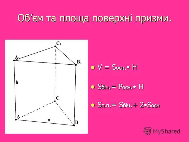 Обєм та площа поверхні призми. V = S осн. H V = S осн. H S біч.= P осн. H S біч.= P осн. H S п.п.= S біч.+ 2S осн S п.п.= S біч.+ 2S осн
