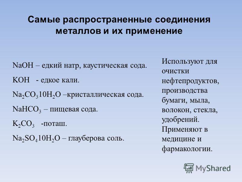 Самые распространенные соединения металлов и их применение NaOH – едкий натр, каустическая сода. KOH - едкое кали. Na 2 CO 3 10H 2 O –кристаллическая сода. NaHCO 3 – пищевая сода. K 2 CO 3 -поташ. Na 2 SO 4 10H 2 O – глауберова соль. Используют для о