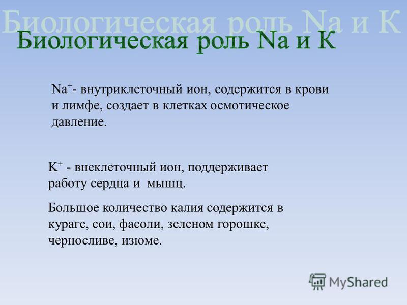 Na + - внутриклеточный ион, содержится в крови и лимфе, создает в клетках осмотическое давление. K+ K+ - внеклеточный ион, поддерживает работу сердца и мышц. Большое количество калия содержится в кураге, сои, фасоли, зеленом горошке, черносливе, изюм