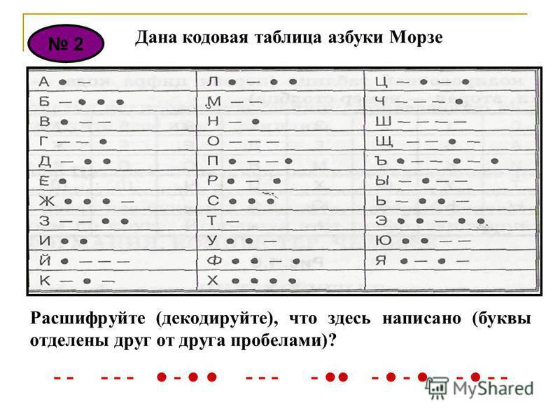 Дана кодовая таблица азбуки Морзе Расшифруйте (декодируйте), что здесь написано (буквы отделены друг от друга пробелами)? - - - - - - - - - - - - - - - 2