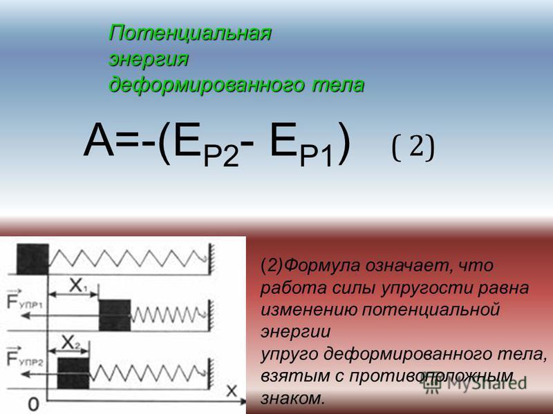 Потенциальнаяэнергия деформированного тела (2)Формула означает, что работа силы упругости равна изменению потенциальной энергии упруго деформированного тела, взятым с противоположным знаком. A=-(Е P2 - Е P1 ) ( 2)