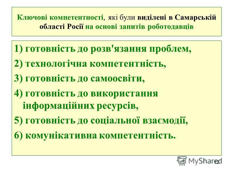 Ключові компетентності, які були виділені в Самарській області Росії на основі запитів роботодавців 1) готовність до розв'язання проблем, 2) технологічна компетентність, 3) готовність до самоосвіти, 4) готовність до використання інформаційних ресурсі