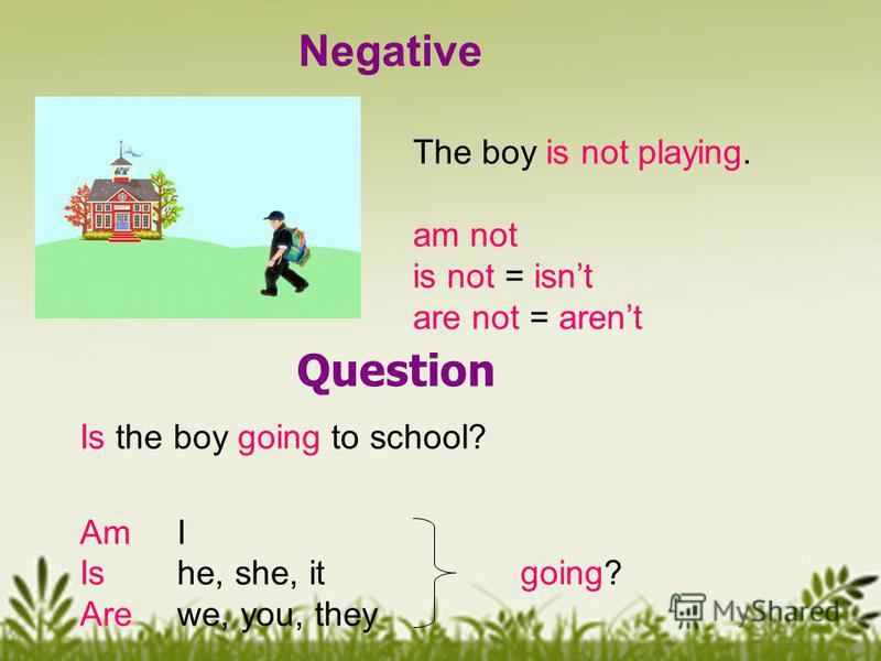 Negative The boy is not playing. am not is not = isnt are not = arent Question Is the boy going to school? Am I Is he, she, it going? Are we, you, they