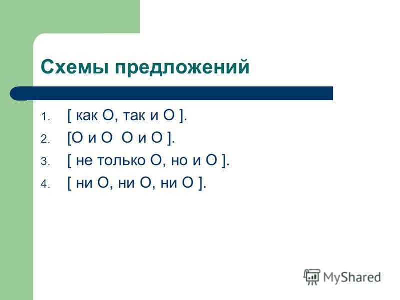 Схемы предложений 1. [ как О, так и О ]. 2. [О и О О и О ]. 3. [ не только О, но и О ]. 4. [ ни О, ни О, ни О ].
