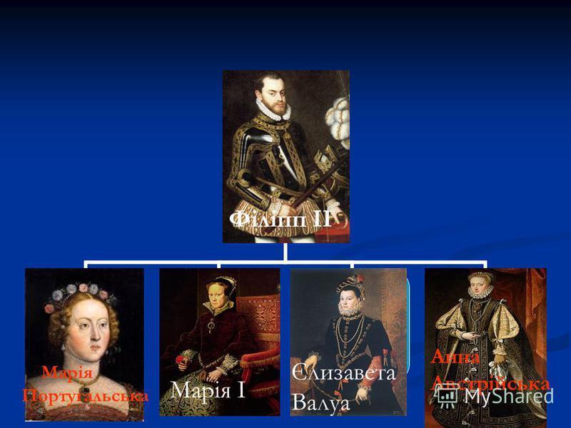 Марія Португальська Марія І Єлизавета Валуа Анна Австрійська Філіпп ІІ