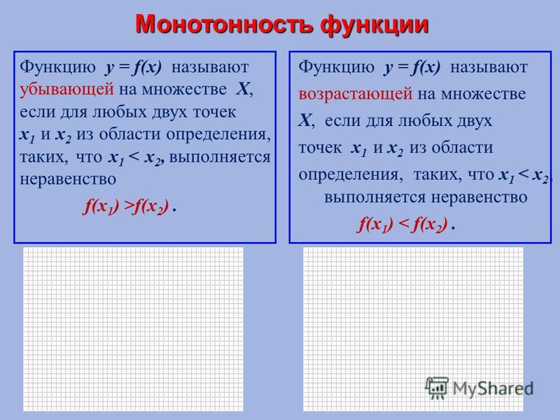 Функцию у = f ( х ) называют возрастающей на множестве Х, если для любых двух точек х 1 и х 2 из области определения, таких, что х 1 < х 2, выполняется неравенство f ( х 1 ) < f ( х 2 ). Функцию у = f ( х ) называют убывающей на множестве Х, если для