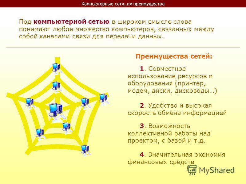 Компьютерные сети, их преимущества Под компьютерной сетью в широком смысле слова понимают любое множество компьютеров, связанных между собой каналами связи для передачи данных. Преимущества сетей: 1. Совместное использование ресурсов и оборудования (