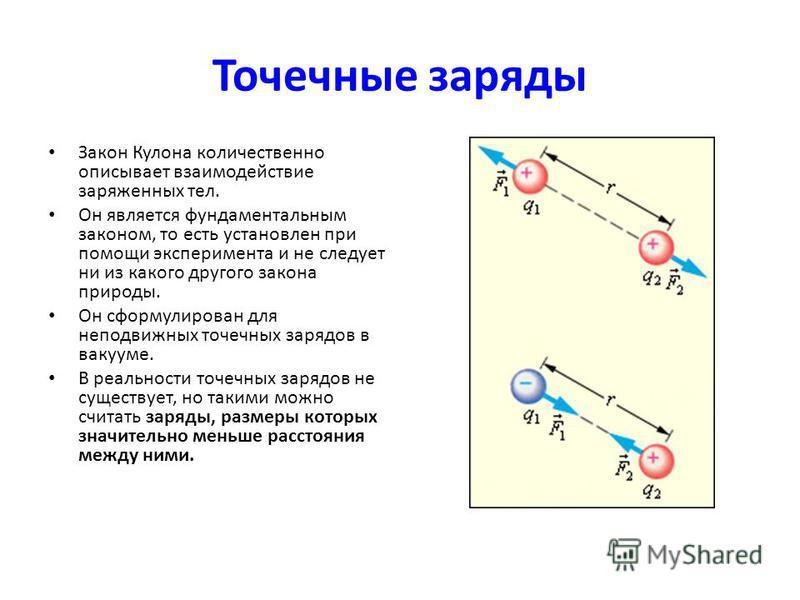 Точечные заряды Закон Кулона количественно описывает взаимодействие заряженных тел. Он является фундаментальным законом, то есть установлен при помощи эксперимента и не следует ни из какого другого закона природы. Он сформулирован для неподвижных точ