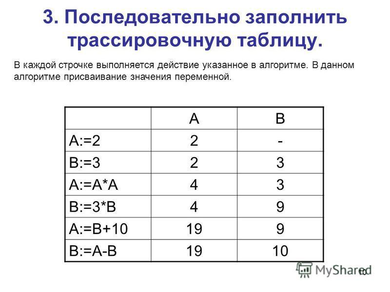 10 3. Последовательно заполнить трассировочную таблицу. AB A:=22- B:=323 A:=A*A43 B:=3*B49 A:=B+10199 B:=A-B1910 В каждой строчке выполняется действие указанное в алгоритме. В данном алгоритме присваивание значения переменной.