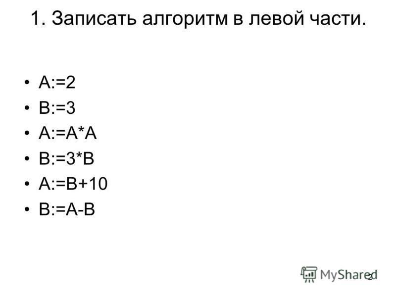 2 1. Записать алгоритм в левой части. A:=2 B:=3 A:=A*A B:=3*B A:=B+10 B:=A-B