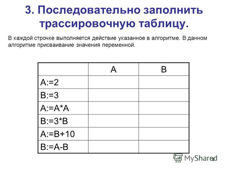 4 3. Последовательно заполнить трассировочную таблицу. AB A:=2 B:=3 A:=A*A B:=3*B A:=B+10 B:=A-B В каждой строчке выполняется действие указанное в алгоритме. В данном алгоритме присваивание значения переменной.