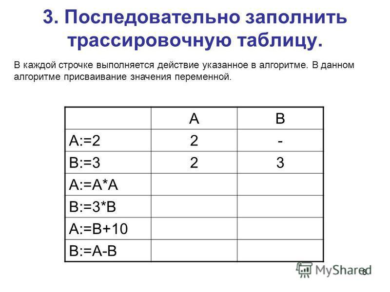 6 3. Последовательно заполнить трассировочную таблицу. AB A:=22- B:=323 A:=A*A B:=3*B A:=B+10 B:=A-B В каждой строчке выполняется действие указанное в алгоритме. В данном алгоритме присваивание значения переменной.