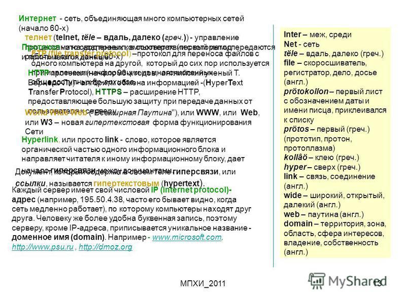 МПХИ_201113 Inter – меж, среди Net - сеть tële – вдаль, далеко (греч.) file – скоросшиватель, регистратор, дело, досье (англ.) prötokollon – первый лист с обозначением даты и имени писца, приклеивался к списку prötos – первый (греч.) (прототип, прото