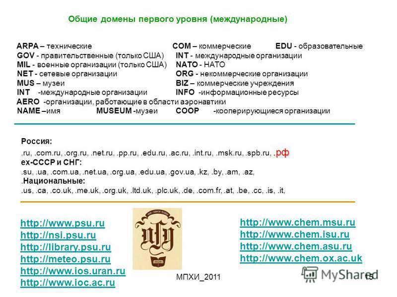 МПХИ_201115 Россия:.рф.ru,.com.ru,.org.ru,.net.ru,.pp.ru,.edu.ru,.ac.ru,.int.ru,.msk.ru,.spb.ru,.рф ex-СССР и СНГ:.su,.ua,.com.ua,.net.ua,.org.ua,.edu.ua,.gov.ua,.kz,.by,.am,.az,.Национальные:.us,.ca,.co.uk,.me.uk,.org.uk,.ltd.uk,.plc.uk,.de,.com.fr,