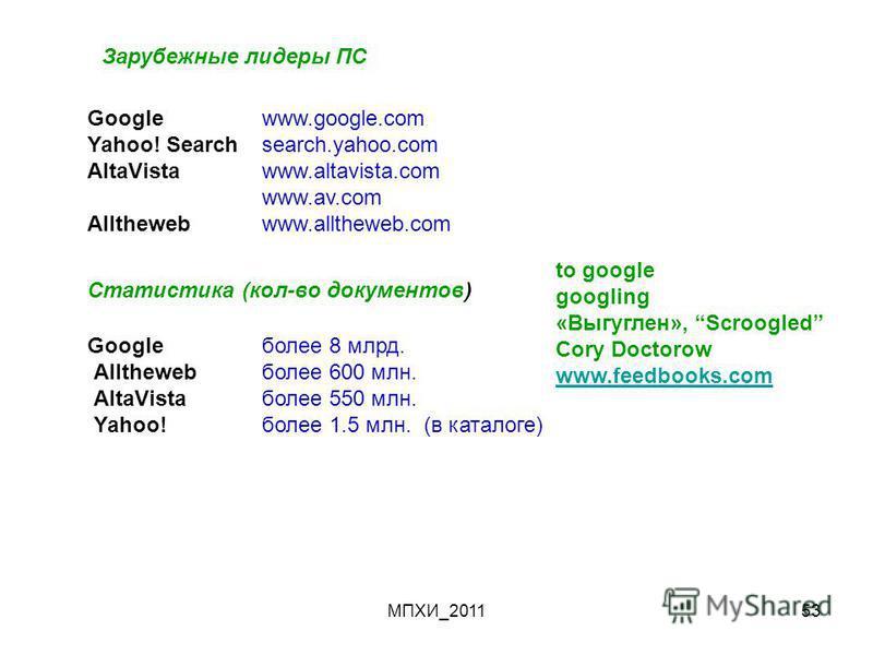 МПХИ_201153 Зарубежные лидеры ПС Google www.google.com Yahoo! Searchsearch.yahoo.com AltaVistawww.altavista.com www.av.com Allthewebwww.alltheweb.com Статистика (кол-во документов) Google более 8 млрд. Allthewebболее 600 млн. AltaVistaболее 550 млн.