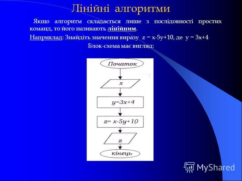 Лінійні алгоритми Якщо алгоритм складається лише з послідовності простих команд, то його називають лінійним. Наприклад: Знайдіть значення виразу z = x-5y+10, де y = 3x+4 Блок-схема має вигляд: