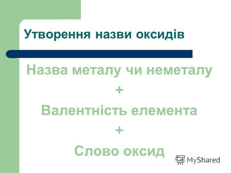Утворення назви оксидів Назва металу чи неметалу + Валентність елемента + Слово оксид