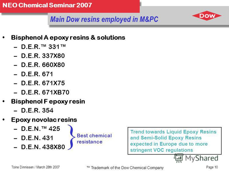 NEO Chemical Seminar 2007 Toine Dinnissen / March 28th 2007Page 10 Main Dow resins employed in M&PC Bisphenol A epoxy resins & solutions –D.E.R. 331 –D.E.R. 337X80 –D.E.R. 660X80 –D.E.R. 671 –D.E.R. 671X75 –D.E.R. 671XB70 Bisphenol F epoxy resin –D.E