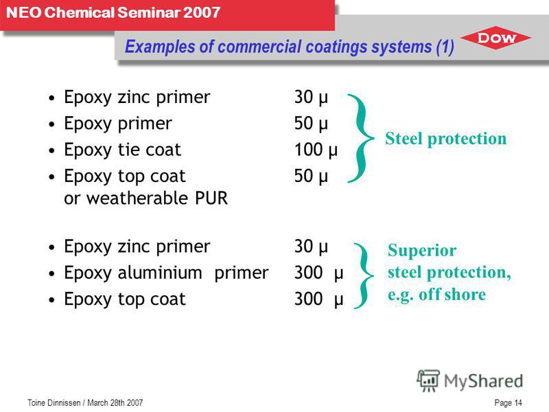 NEO Chemical Seminar 2007 Toine Dinnissen / March 28th 2007Page 14 Examples of commercial coatings systems (1) Epoxy zinc primer30 µ Epoxy primer50 µ Epoxy tie coat100 µ Epoxy top coat50 µ or weatherable PUR Epoxy zinc primer30 µ Epoxy aluminium prim
