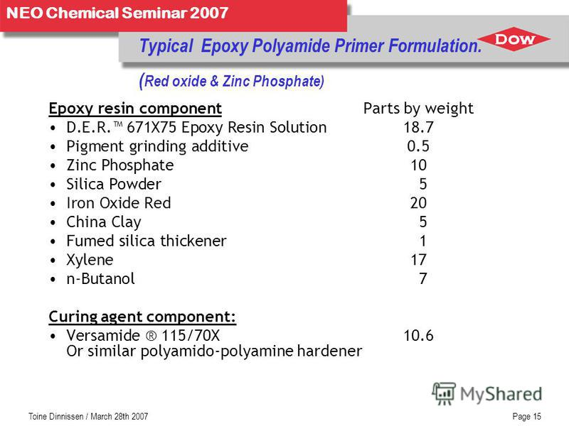 NEO Chemical Seminar 2007 Toine Dinnissen / March 28th 2007Page 15 Typical Epoxy Polyamide Primer Formulation. ( Red oxide & Zinc Phosphate) Epoxy resin componentParts by weight D.E.R. 671X75 Epoxy Resin Solution18.7 Pigment grinding additive0.5 Zinc