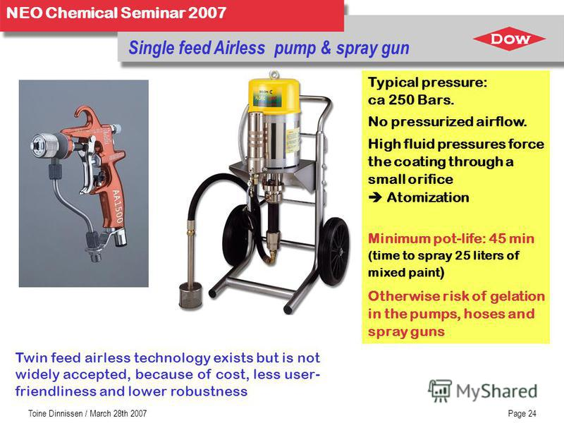 NEO Chemical Seminar 2007 Toine Dinnissen / March 28th 2007Page 24 Single feed Airless pump & spray gun Twin feed airless technology exists but is not widely accepted, because of cost, less user- friendliness and lower robustness Typical pressure: ca