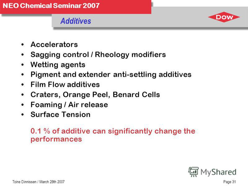 NEO Chemical Seminar 2007 Toine Dinnissen / March 28th 2007Page 31 Additives Accelerators Sagging control / Rheology modifiers Wetting agents Pigment and extender anti-settling additives Film Flow additives Craters, Orange Peel, Benard Cells Foaming