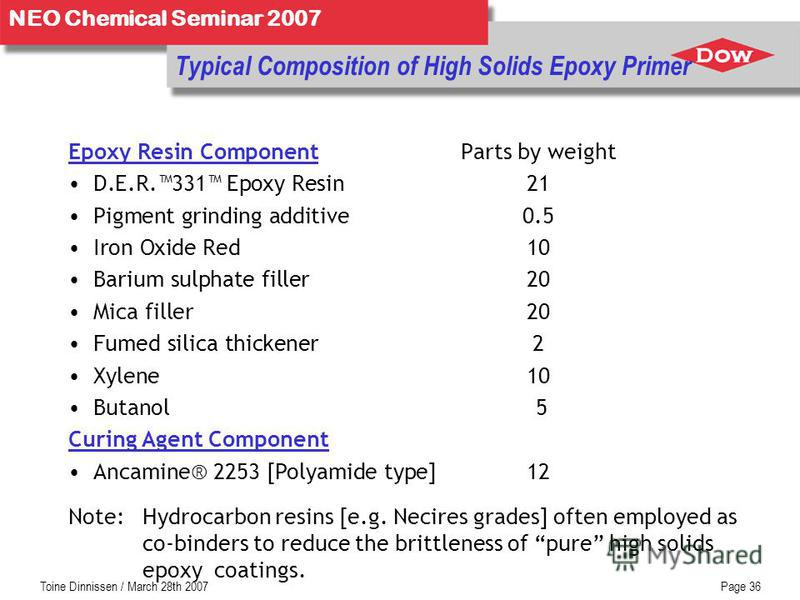 NEO Chemical Seminar 2007 Toine Dinnissen / March 28th 2007Page 36 Typical Composition of High Solids Epoxy Primer Epoxy Resin ComponentParts by weight D.E.R.331 Epoxy Resin21 Pigment grinding additive0.5 Iron Oxide Red10 Barium sulphate filler20 Mic