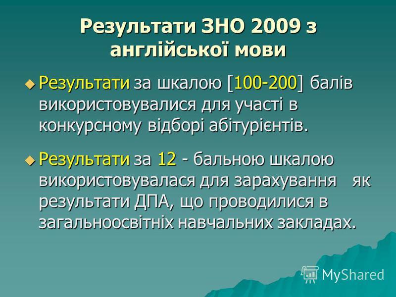 Результати ЗНО 2009 з англійської мови Результати за шкалою [100-200] балів використовувалися для участі в конкурсному відборі абітурієнтів. Результати за шкалою [100-200] балів використовувалися для участі в конкурсному відборі абітурієнтів. Результ