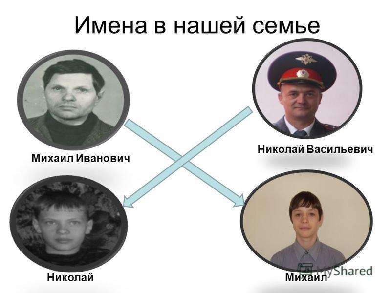 Имена в нашей семье Михаил Иванович Михаил Николай Васильевич Николай