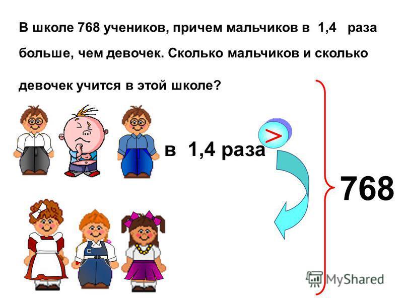 В школе 768 учеников, причем мальчиков в 1,4 раза больше, чем девочек. Сколько мальчиков и сколько девочек учится в этой школе? 768 > > в 1,4 раза
