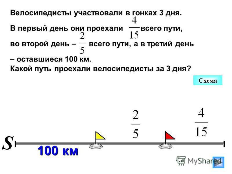 Велосипедисты участвовали в гонках 3 дня. В первый день они проехали всего пути, во второй день – всего пути, а в третий день – оставшиеся 100 км. Какой путь проехали велосипедисты за 3 дня? Схема 100 км S