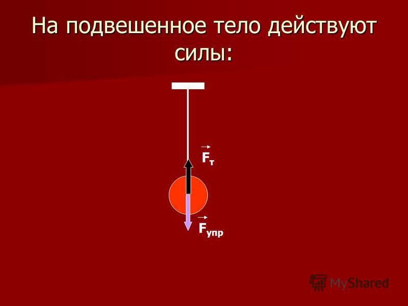 На подвешенное тело действуют силы: F упр FтFт