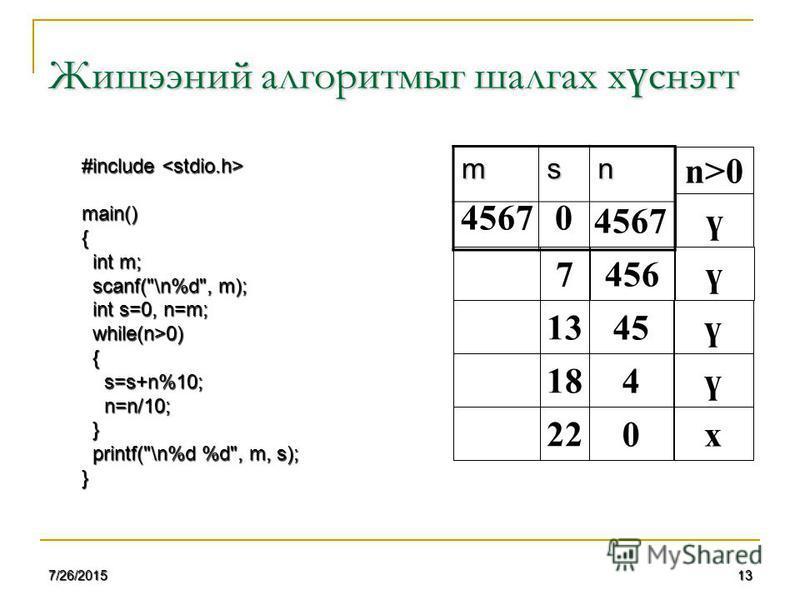 137/26/2015 Жишээний алгоритмыг шалгах х ү снэгт msn 4567 0 n>0 ү 7 456ү 13 45ү 18 4ү 22 0x #include #include main(){ int m; int m; scanf(
