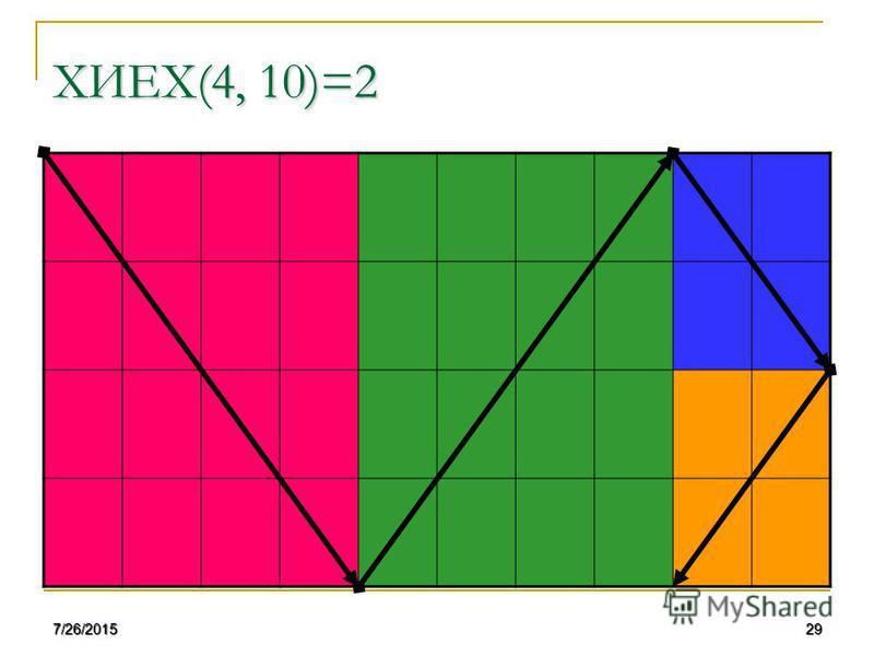 297/26/2015 ХИЕХ(4, 10)=2