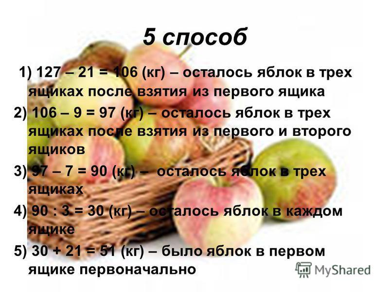 5 способ 1) 127 – 21 = 106 (кг) – осталось яблок в трех ящиках после взятия из первого ящика 2) 106 – 9 = 97 (кг) – осталось яблок в трех ящиках после взятия из первого и второго ящиков 3) 97 – 7 = 90 (кг) – осталось яблок в трех ящиках 4) 90 : 3 = 3