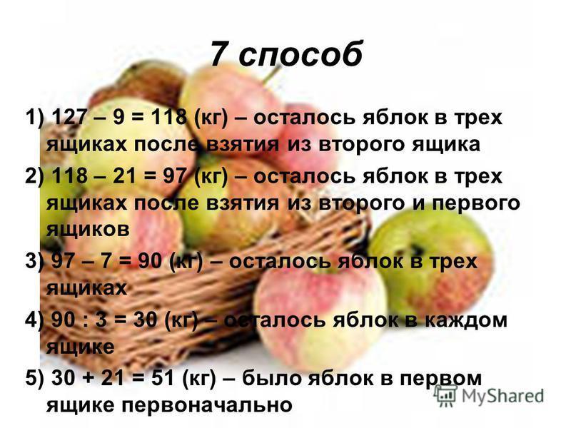 7 способ 1) 127 – 9 = 118 (кг) – осталось яблок в трех ящиках после взятия из второго ящика 2) 118 – 21 = 97 (кг) – осталось яблок в трех ящиках после взятия из второго и первого ящиков 3) 97 – 7 = 90 (кг) – осталось яблок в трех ящиках 4) 90 : 3 = 3