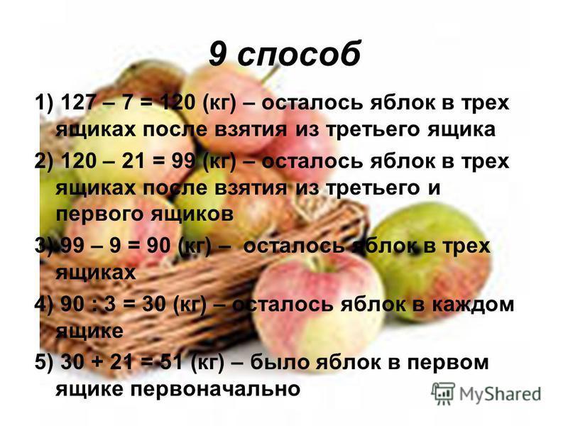 9 способ 1) 127 – 7 = 120 (кг) – осталось яблок в трех ящиках после взятия из третьего ящика 2) 120 – 21 = 99 (кг) – осталось яблок в трех ящиках после взятия из третьего и первого ящиков 3) 99 – 9 = 90 (кг) – осталось яблок в трех ящиках 4) 90 : 3 =