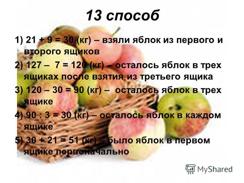 13 способ 1) 21 + 9 = 30 (кг) – взяли яблок из первого и второго ящиков 2) 127 – 7 = 120 (кг) – осталось яблок в трех ящиках после взятия из третьего ящика 3) 120 – 30 = 90 (кг) – осталось яблок в трех ящике 4) 90 : 3 = 30 (кг) – осталось яблок в каж