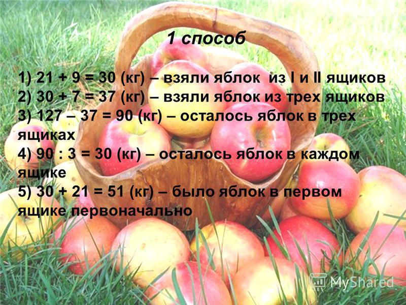 1 способ 1) 21 + 9 = 30 (кг) – взяли яблок из I и II ящиков 2) 30 + 7 = 37 (кг) – взяли яблок из трех ящиков 3) 127 – 37 = 90 (кг) – осталось яблок в трех ящиках 4) 90 : 3 = 30 (кг) – осталось яблок в каждом ящике 5) 30 + 21 = 51 (кг) – было яблок в