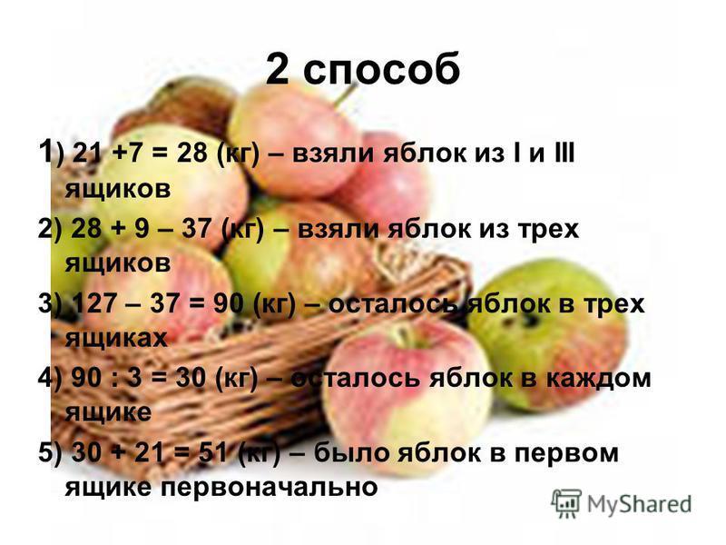 2 способ 1 ) 21 +7 = 28 (кг) – взяли яблок из I и III ящиков 2) 28 + 9 – 37 (кг) – взяли яблок из трех ящиков 3) 127 – 37 = 90 (кг) – осталось яблок в трех ящиках 4) 90 : 3 = 30 (кг) – осталось яблок в каждом ящике 5) 30 + 21 = 51 (кг) – было яблок в