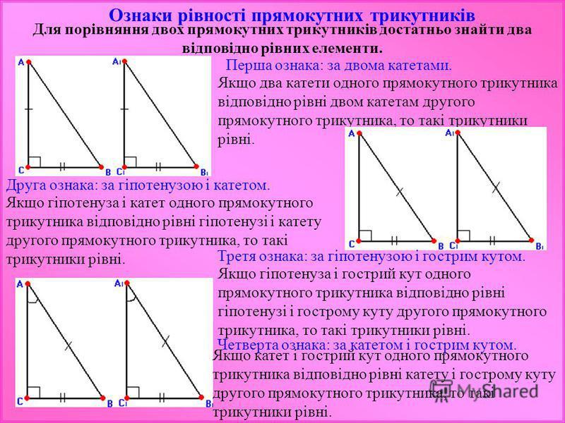 Ознаки рівності прямокутних трикутників Для порівняння двох прямокутних трикутників достатньо знайти два відповідно рівних елементи. Перша ознака: за двома катетами. Якщо два катети одного прямокутного трикутника відповідно рівні двом катетам другого