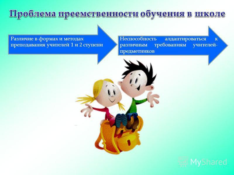 Различие в формах и методах преподавания учителей 1 и 2 ступени Неспособность алдаптироваться к различным требованиям учителей- предметников