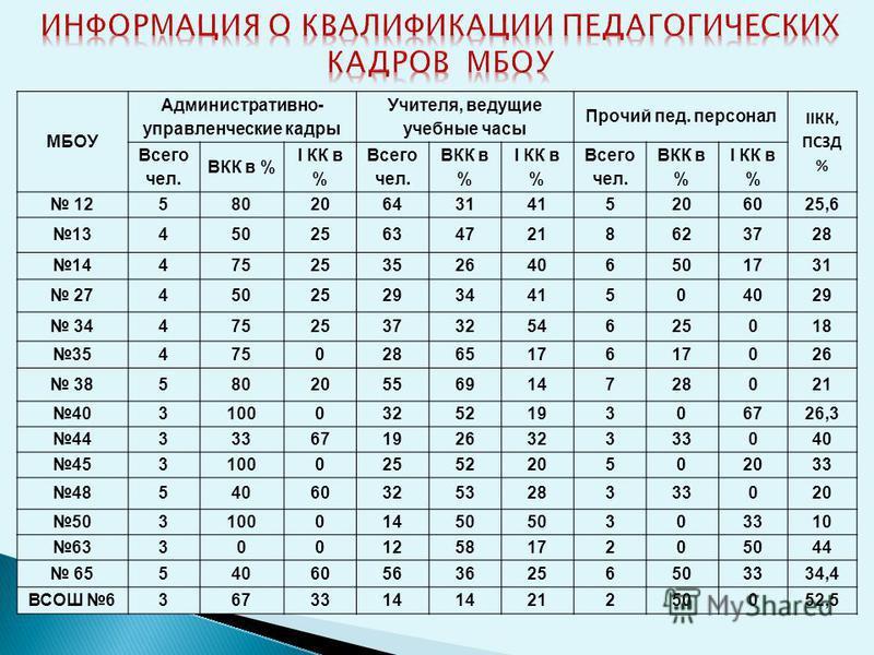 ВККI ККII ККБез категори и 2621810