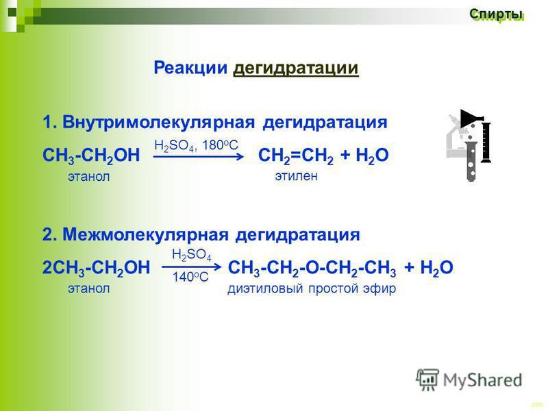 CEE Спирты Спирты 1. Внутримолекулярная дегидратация СН 3 -СН 2 ОН СH 2 =CH 2 + Н 2 О 2. Межмолекулярная дегидратация 2СН 3 -СН 2 ОН СН 3 -СН 2 -О-СН 2 -СН 3 + H 2 O Реакции дегидратации этанол диэтиловый простой эфир этанол этилен H 2 SO 4, 180 o C
