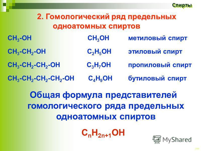 CEE Спирты Спирты 2. Гомологический ряд предельных одноатомных спиртов СН 3 -ОН СН 3 ОН метиловый спирт СН 3 -СН 2 -ОН С 2 Н 5 ОН этиловый спирт СН 3 -СН 2 -СН 2 -ОН С 3 Н 7 ОН пропиловый спирт СН 3 -СН 2 -СН 2 -СН 2 -ОН С 4 Н 9 ОН бутиловый спирт Об