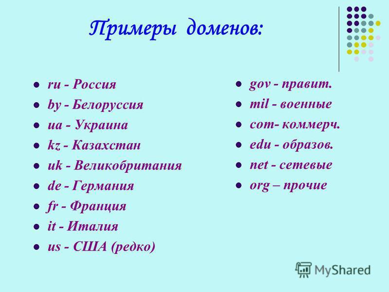Примеры доменов: ru - Россия by - Белоруссия ua - Украина kz - Казахстан uk - Великобритания de - Германия fr - Франция it - Италия us - США (редко) gov - правит. mil - военные com- коммерч. edu - образов. net - сетевые org – прочие