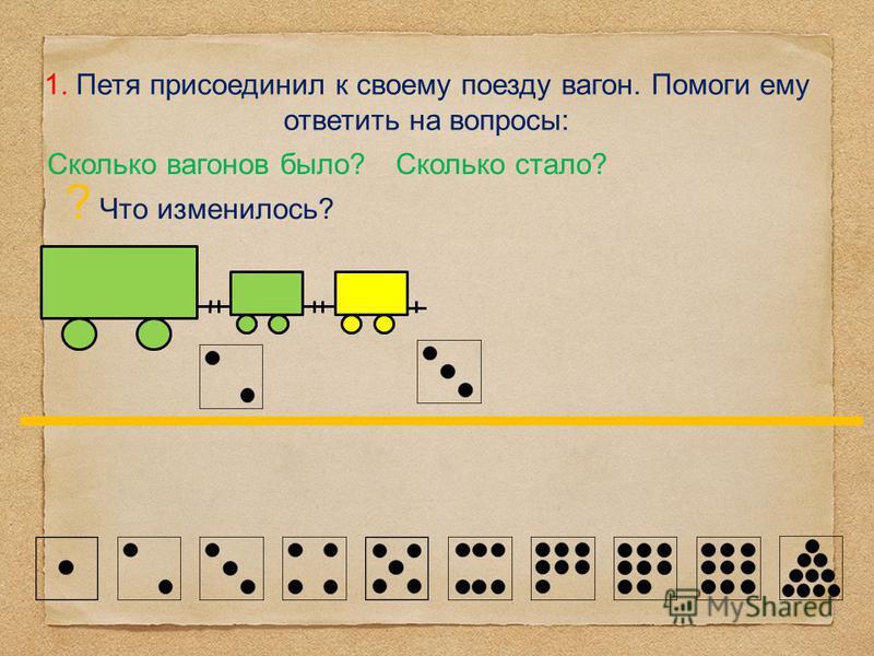 1. Петя присоединил к своему поезду вагон. Помоги ему ответить на вопросы: Сколько вагонов было?Сколько стало? ? Что изменилось?