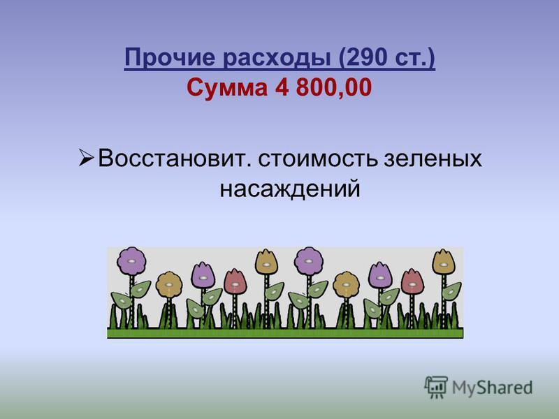 Прочие расходы (290 ст.) Сума 4 800,00 Восстановит. стоимость зеленых насаждений